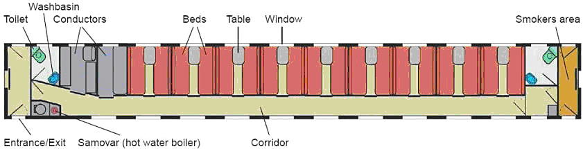 Train Car layout, for Standard Economy & Standard Plus Categories